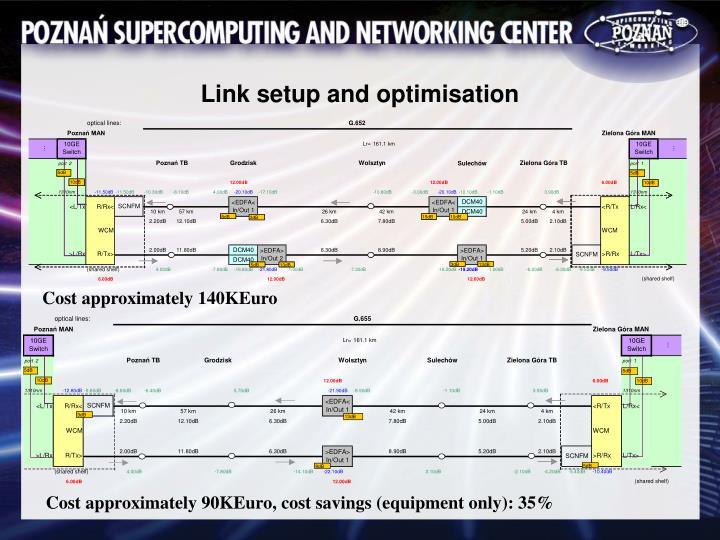 Link setup and optimisation