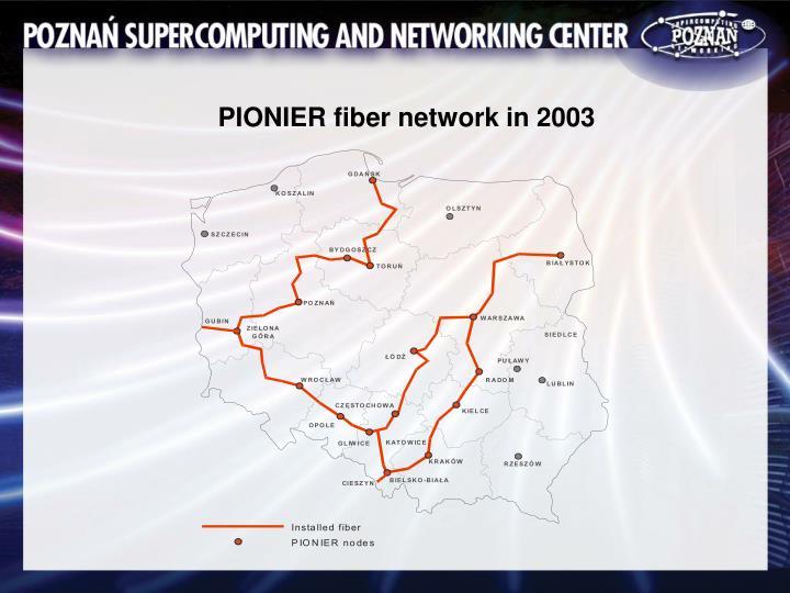 PIONIER fiber network in 2003
