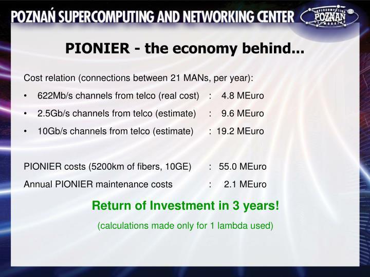 PIONIER - the economy behind...