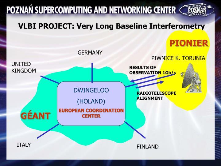 VLBI PROJECT: Very Long Baseline Interferometry