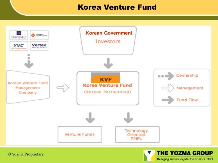 Korea Venture Fund
