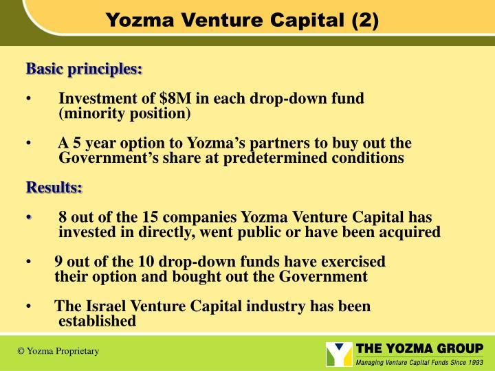Yozma Venture Capital (2)