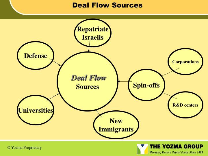Deal Flow Sources