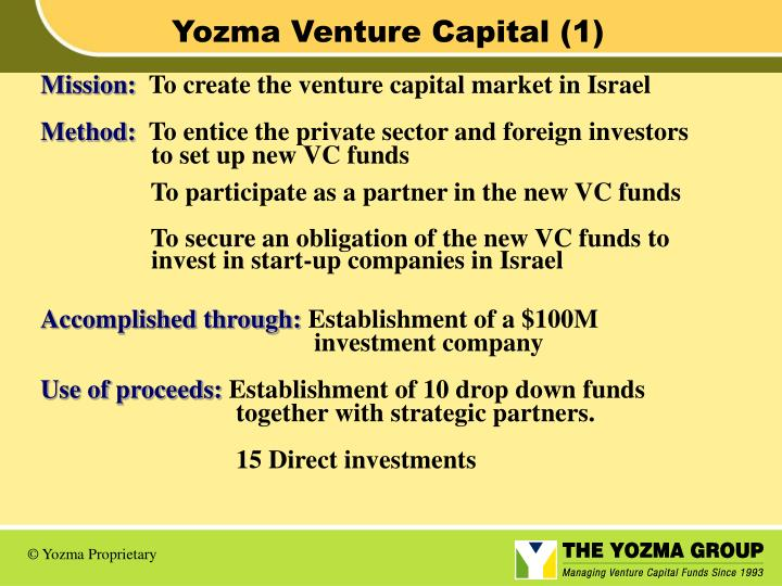 Yozma Venture Capital (1)