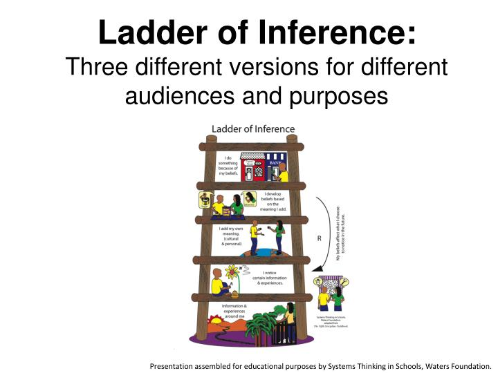 Ladder of Inference: