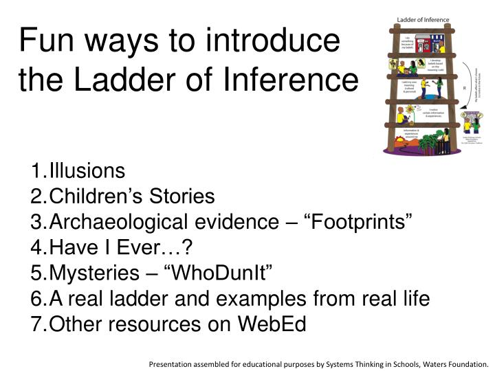 Fun ways to introduce the Ladder of Inference