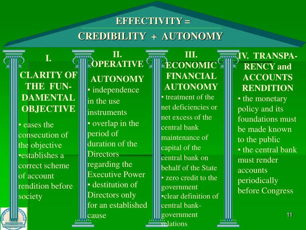 EFFECTIVITY =