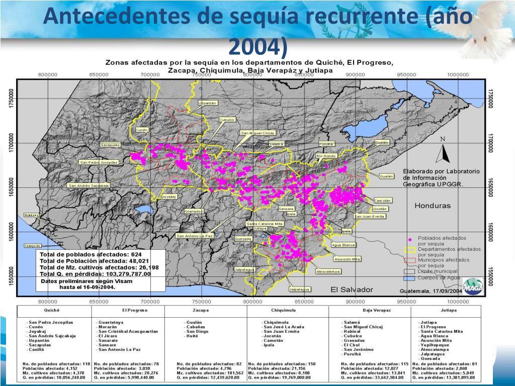 Antecedentes de sequía recurrente (año 2004)