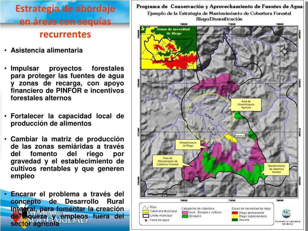Estrategia de abordaje en áreas con sequías recurrentes