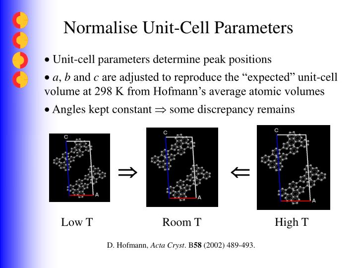 Normalise Unit-Cell Parameters