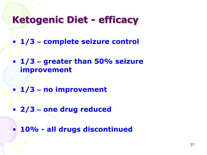 Ketogenic Diet - efficacy