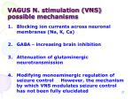 vagus n stimulation vns possible mechanisms
