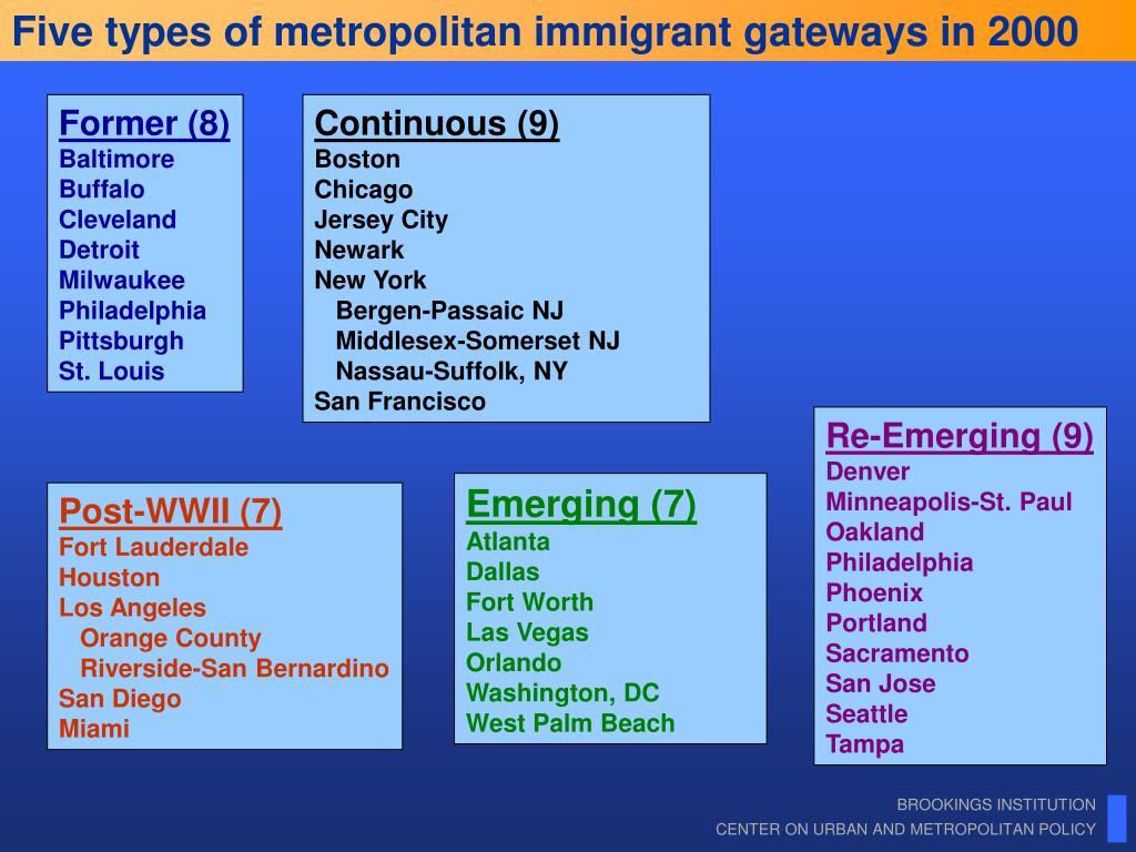 Five types of metropolitan immigrant gateways in 2000