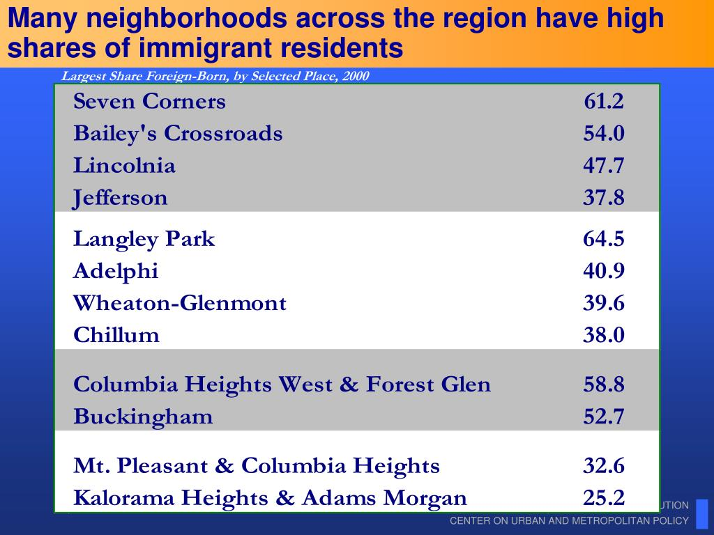 Many neighborhoods across the region have high shares of immigrant residents