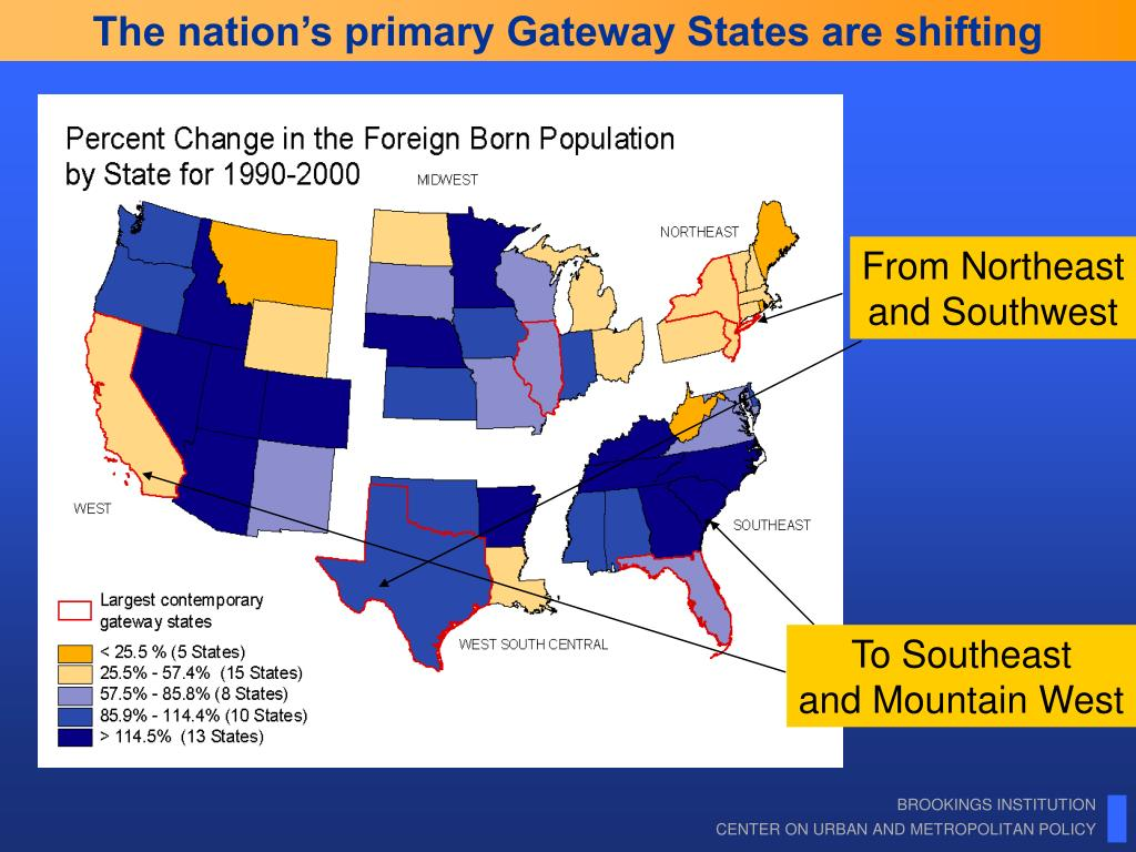 The nation's primary Gateway States are shifting