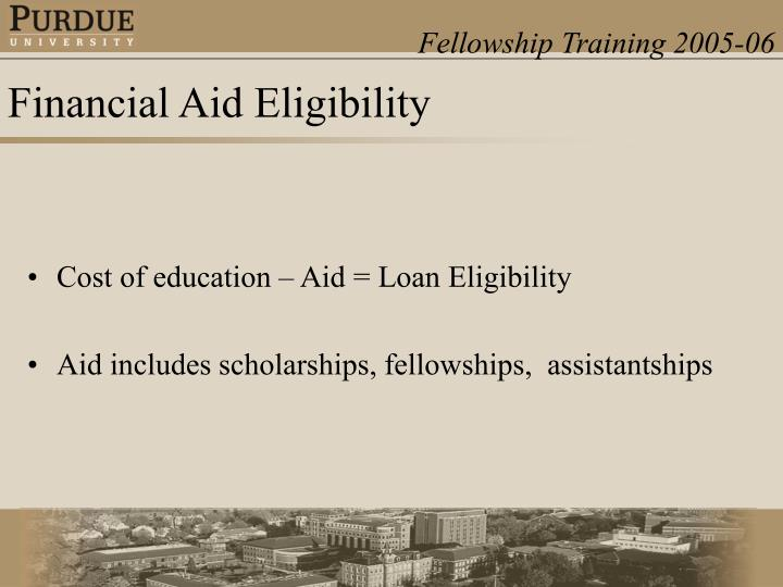 Cost of education – Aid = Loan Eligibility