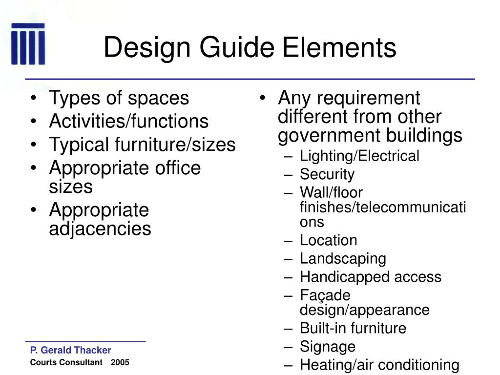 Types of spaces