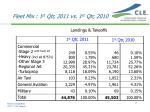 fleet mix 1 st qtr 2011 vs 1 st qtr 2010