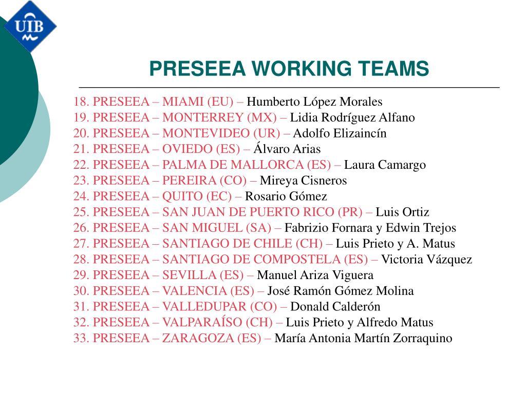 PRESEEA WORKING TEAMS