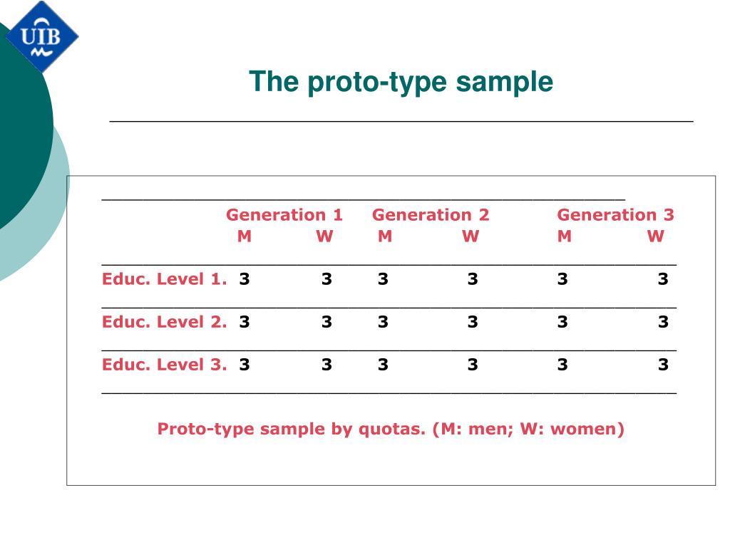 The proto-type sample