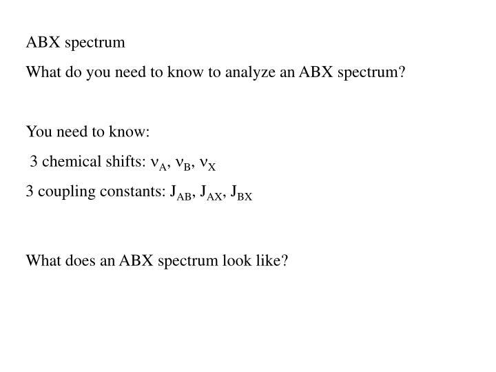 ABX spectrum