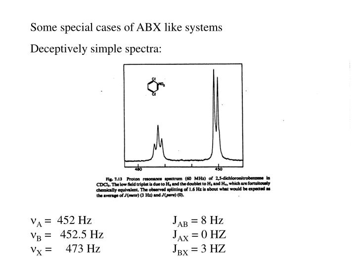 Some special cases of ABX like systems