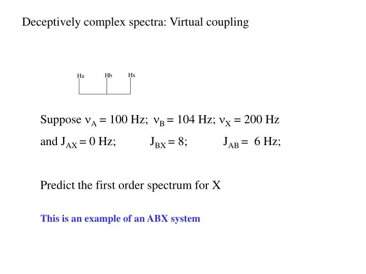 Deceptively complex spectra: Virtual coupling