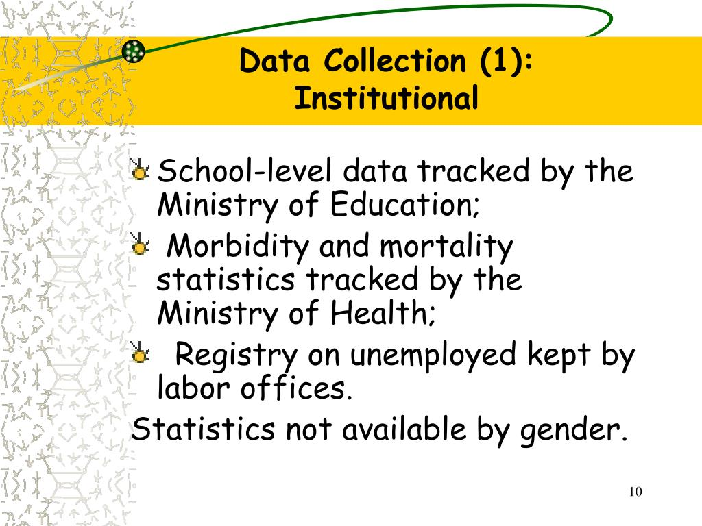 Data Collection (1):