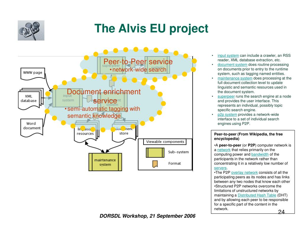 The Alvis EU project