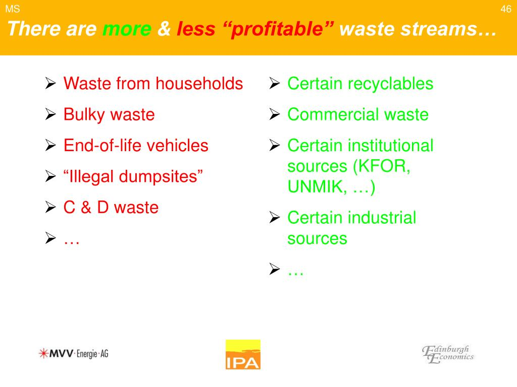 Waste from households