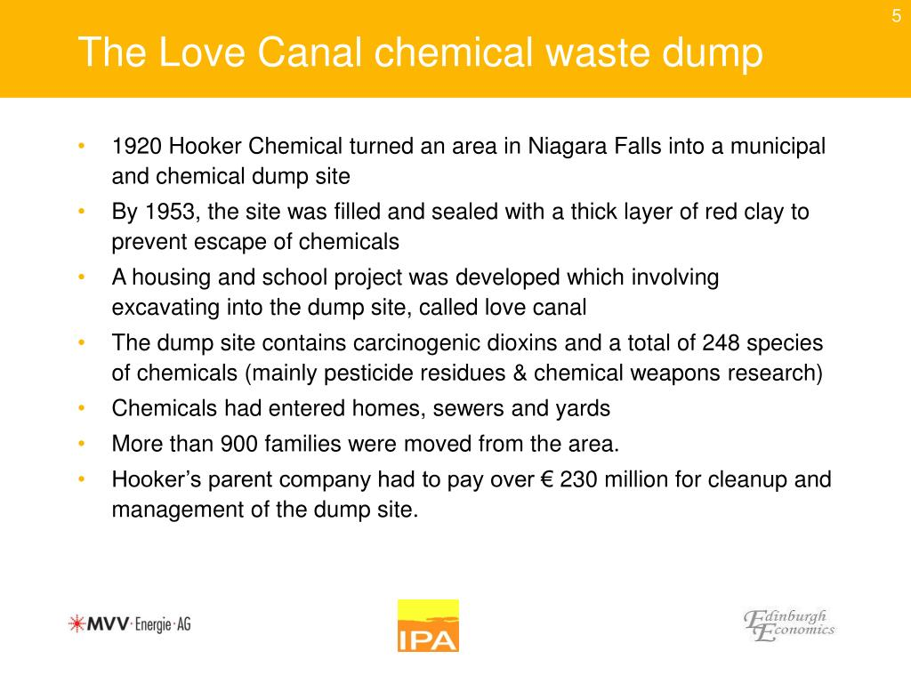 The Love Canal chemical waste dump