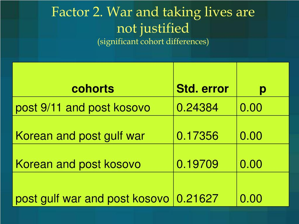 Factor 2. War and taking lives are not justified