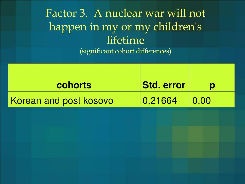 Factor 3.  A nuclear war will not happen in my or my children's lifetime