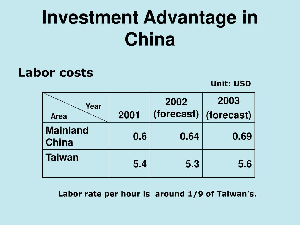 Investment Advantage in China