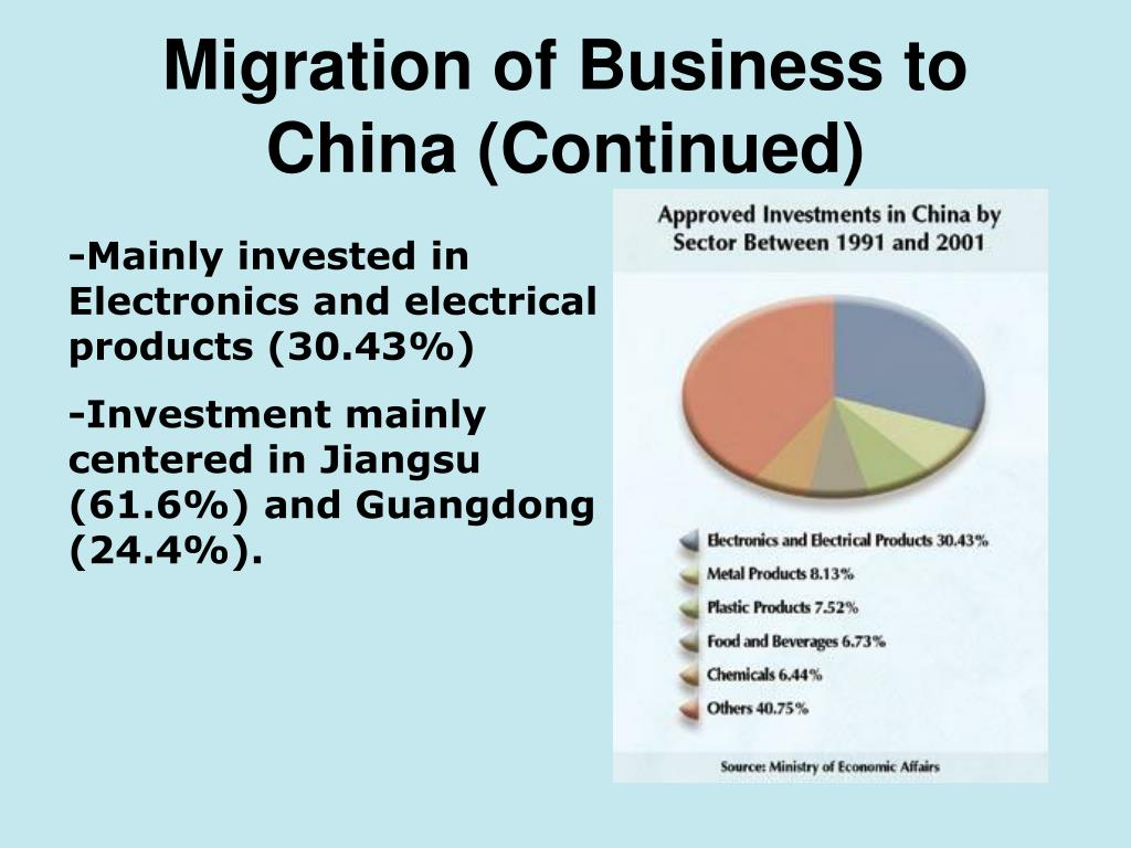 Migration of Business to China