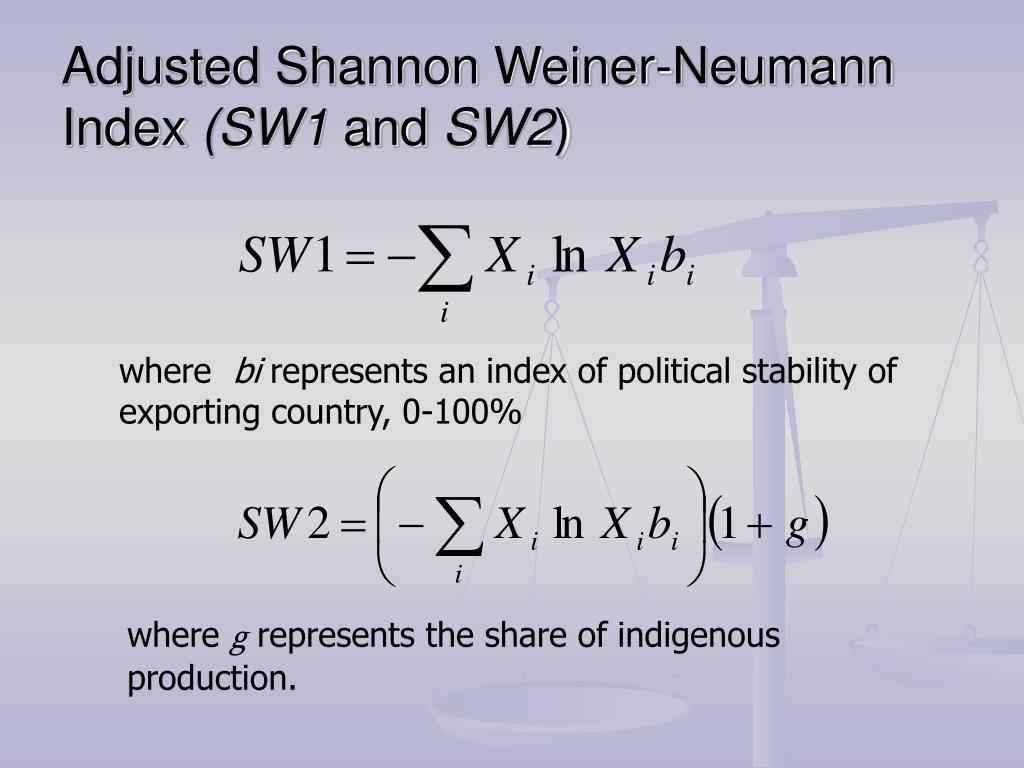 Adjusted Shannon Weiner-Neumann Index