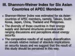 iii shannon weiner index for six asian countries of apec members