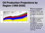 oil production projections by region 1965 2030