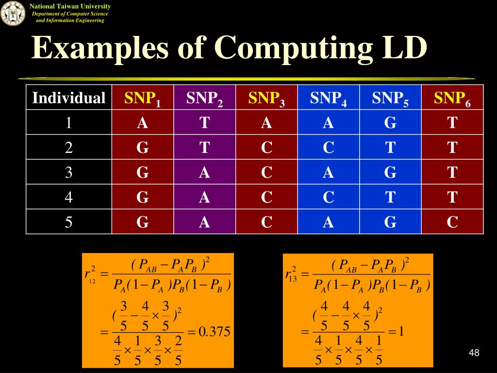 Examples of Computing LD