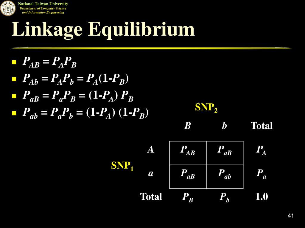 Linkage Equilibrium