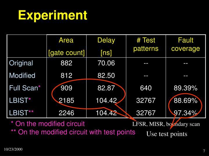 LFSR, MISR, boundary scan