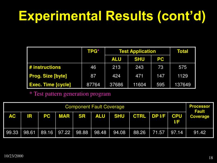 Experimental Results (cont'd)