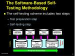 the software based self testing methodology