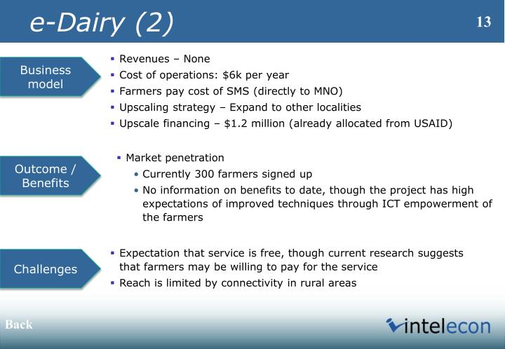 e-Dairy (2)