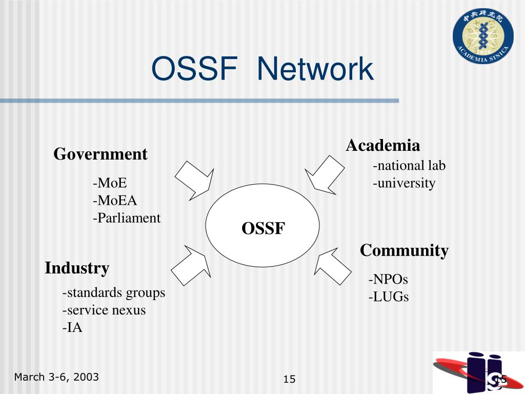 OSSF  Network