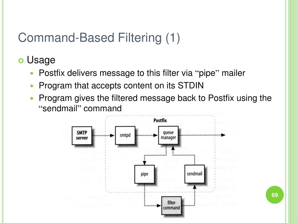 Command-Based Filtering (1)