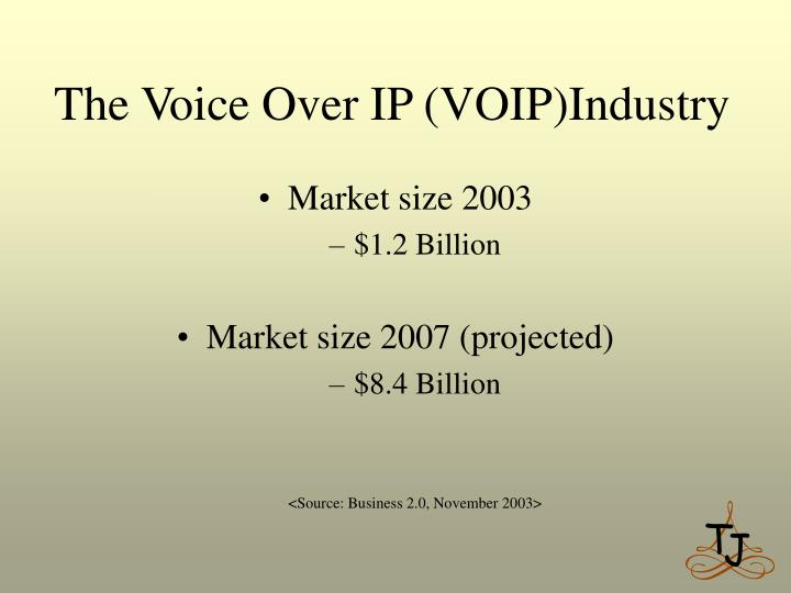 The voice over ip voip industry
