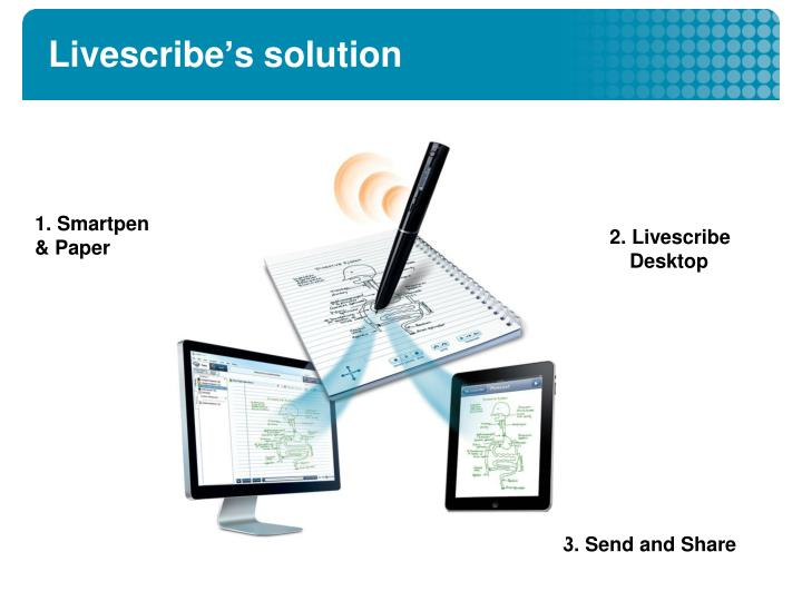 Livescribe s solution