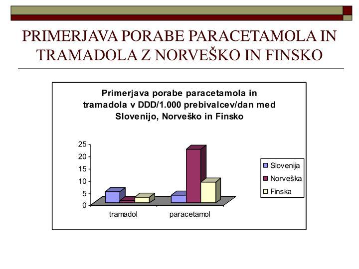 PRIMERJAVA PORABE PARACETAMOLA IN TRAMADOLA Z NORVEŠKO IN FINSKO