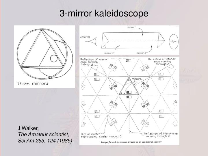 3-mirror kaleidoscope